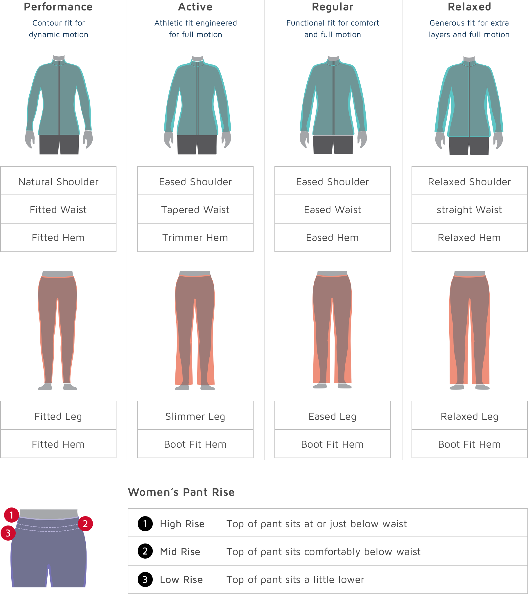 Women's Fit Guide