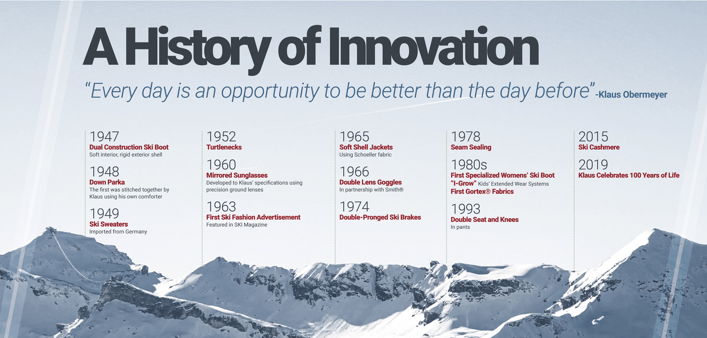 Obermeyer a legacy of innovation