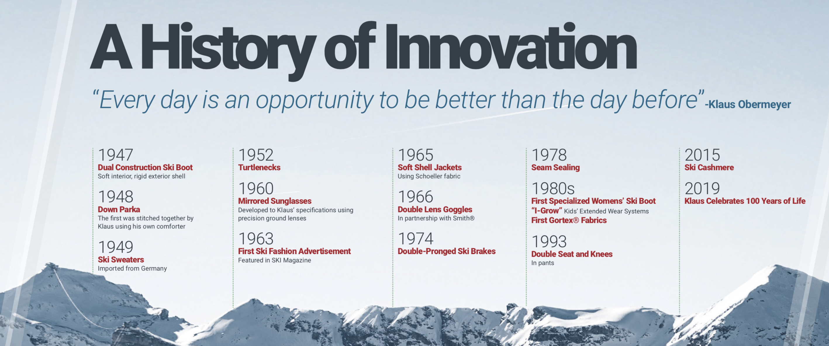 timeline of obermeyer innovations to the ski industry