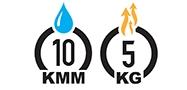 10K/5K Waterproof Breathable