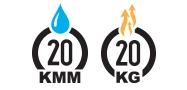 20K/20K Waterproof Breathable