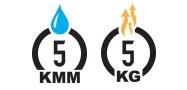 5K/5K Waterproof Breathable