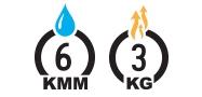 6K/3K Waterproof Breathable