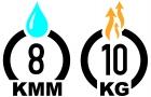 8K/10K Waterproof Breathability