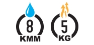 8K/5K Waterproof Breathable